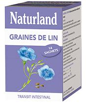 Naturland Graines de Lin