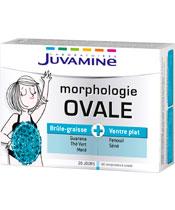 Juvamine Morphologie Ovale