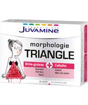 Juvamine Morphologie Triangle